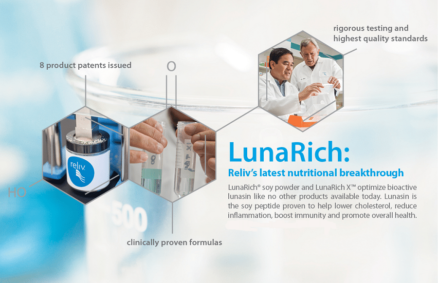 The purest form of lunasin in LunaRich products